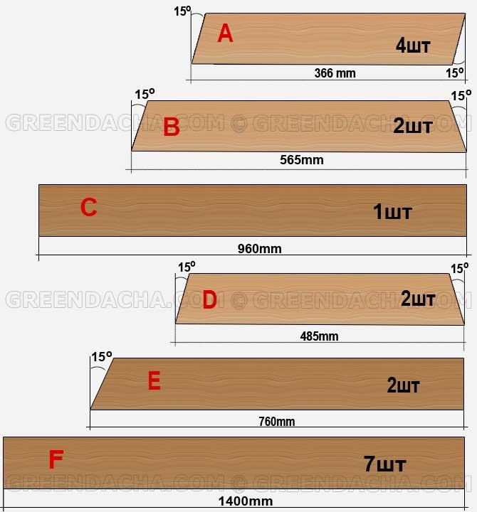 Элементы скамейки деревянные.