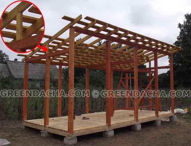 построить сарай с односкатной крышей оформить временную