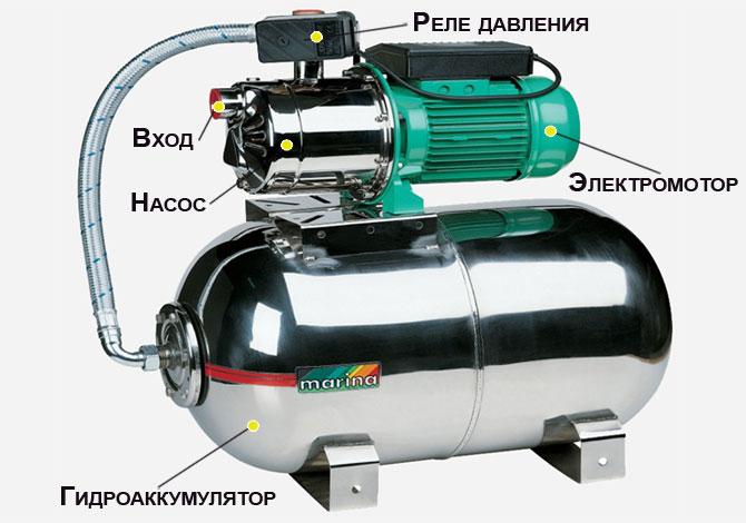 Устройство гидроаккумулятора и